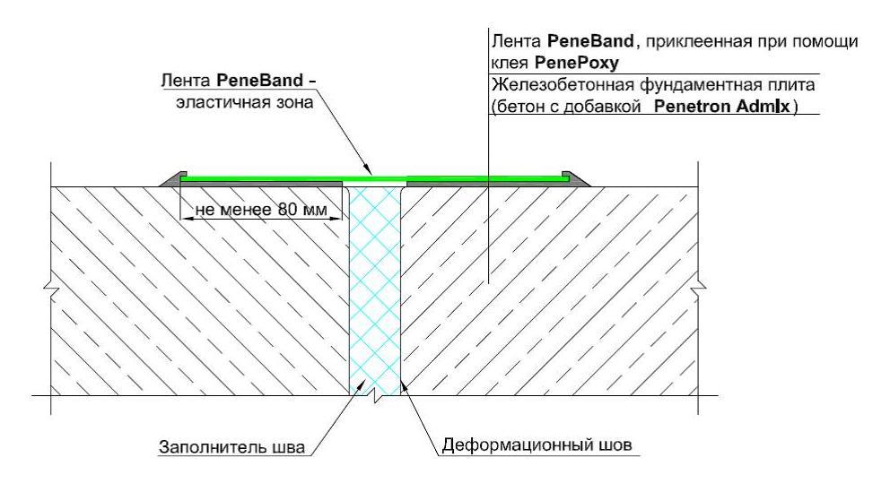 ширина деформационного шва в бетонных полах